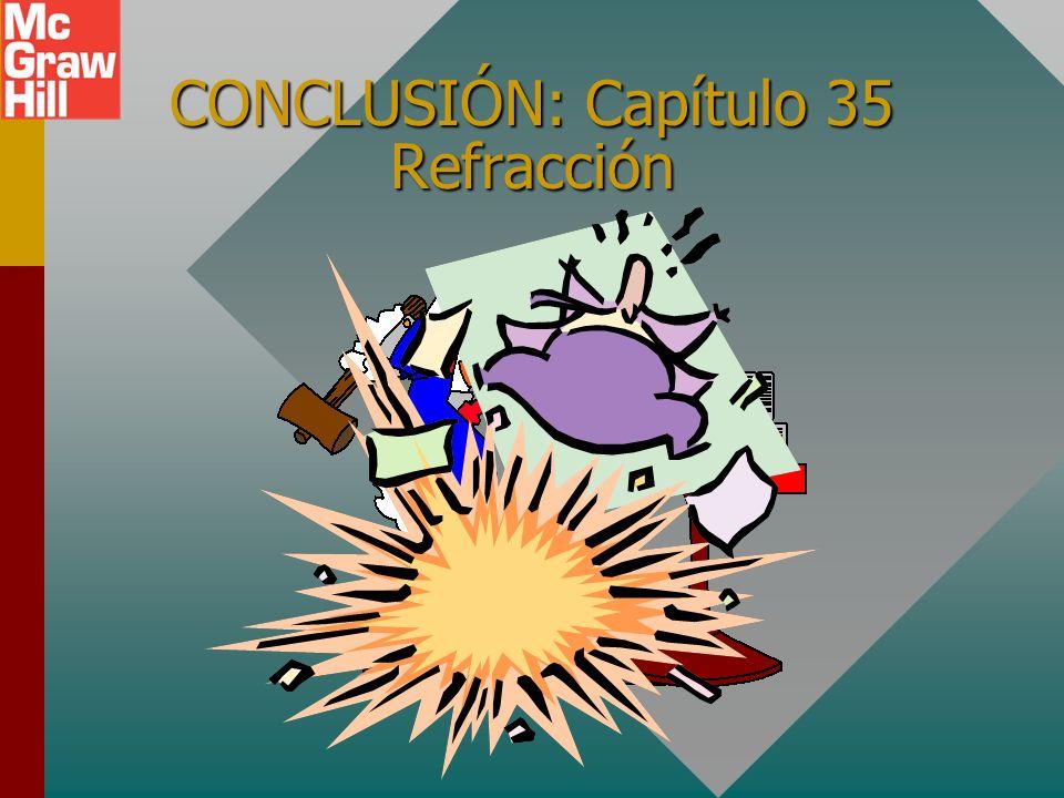 CONCLUSIÓN: Capítulo 35 Refracción