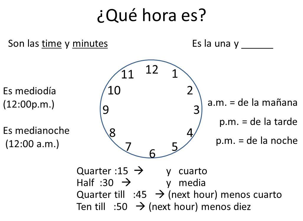 ¿Qué hora es 12 9 3 6 2 1 4 5 10 8 7 11 Son las time y minutes
