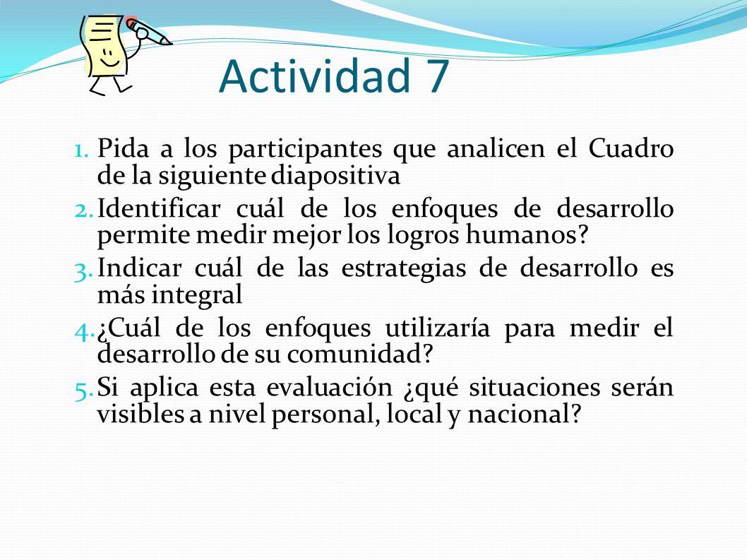 Actividad 7 Pida a los participantes que analicen el Cuadro de la siguiente diapositiva.