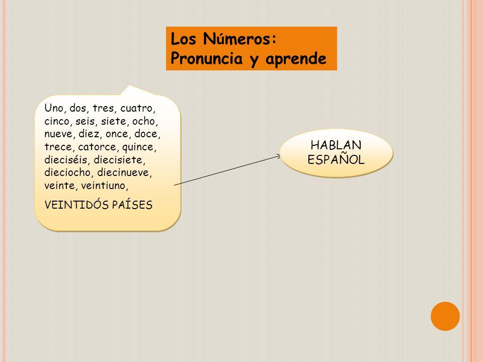 Los Números: Pronuncia y aprende HABLAN ESPAÑOL