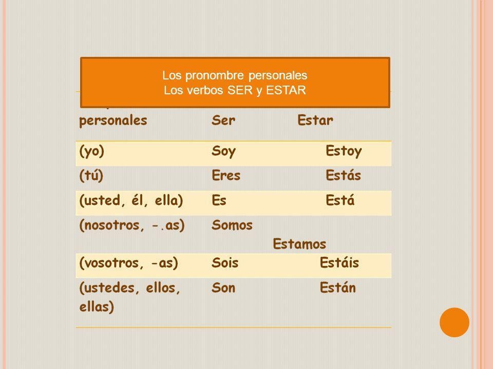 Los pronombre personales