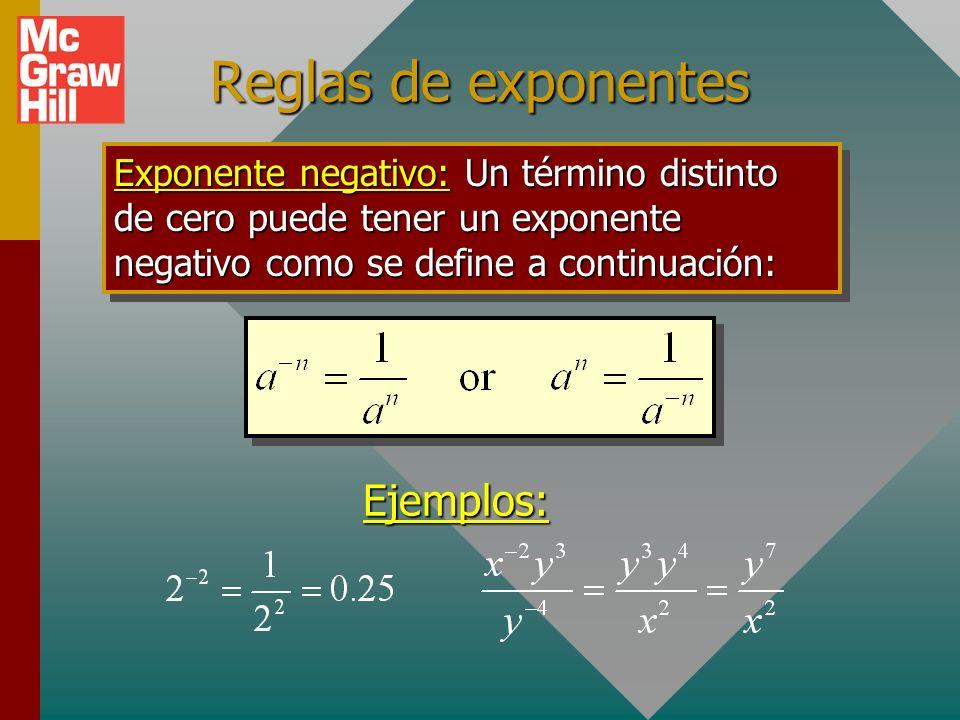 Reglas de exponentes Ejemplos: