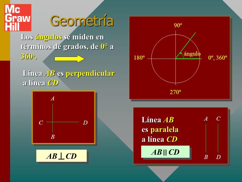 Geometría Los ángulos se miden en términos de grados, de 0° a 360º.