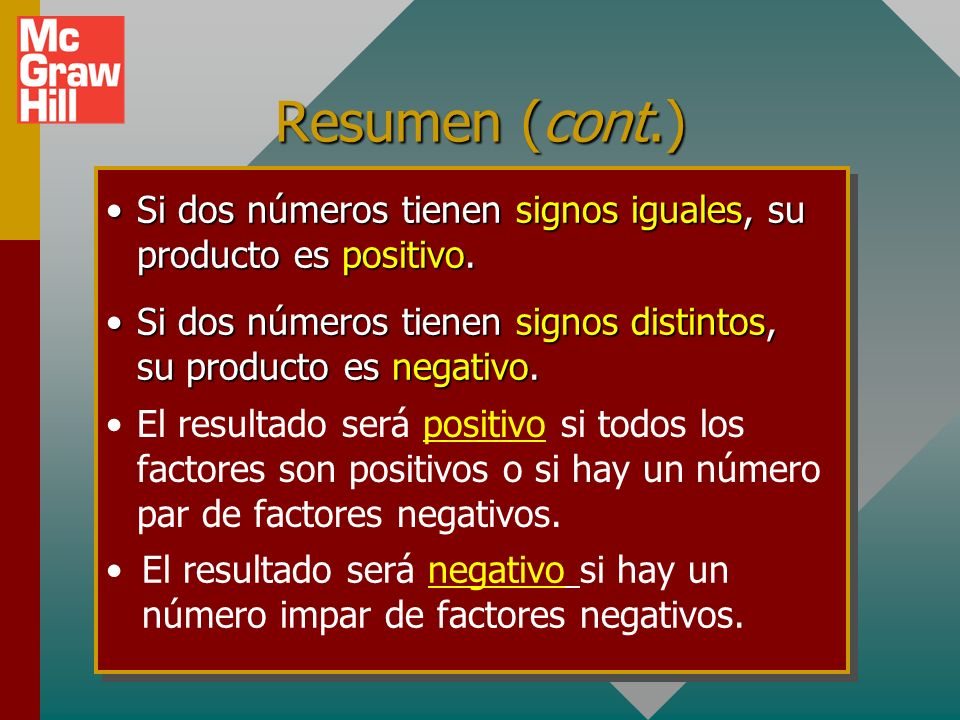 Resumen (cont.) Si dos números tienen signos iguales, su producto es positivo. Si dos números tienen signos distintos, su producto es negativo.