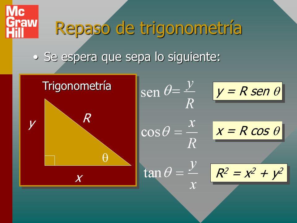 Repaso de trigonometría