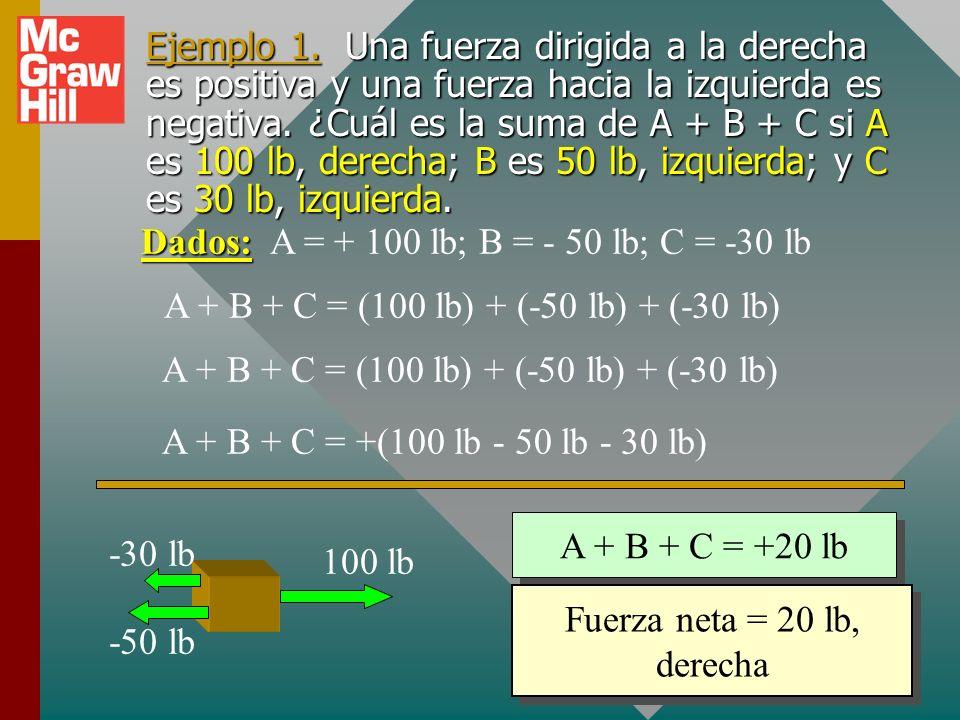 Dados: A = + 100 lb; B = - 50 lb; C = -30 lb