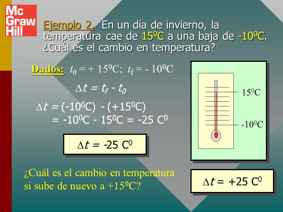 Dt = (-100C) - (+150C) = -100C - 150C = -25 C0