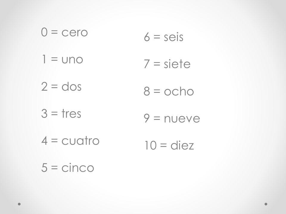 0 = cero 1 = uno 2 = dos 3 = tres 4 = cuatro 5 = cinco