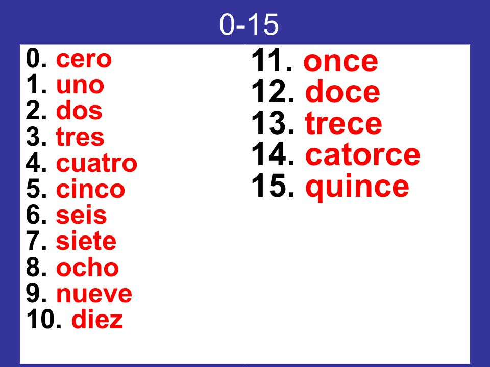 11. once 12. doce 13. trece 14. catorce 15. quince 0-15 0. cero 1. uno