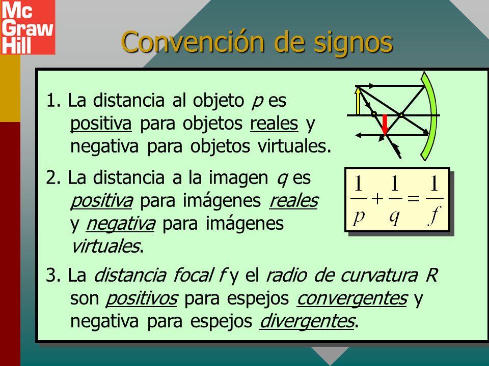 Convención de signos 1. La distancia al objeto p es positiva para objetos reales y negativa para objetos virtuales.