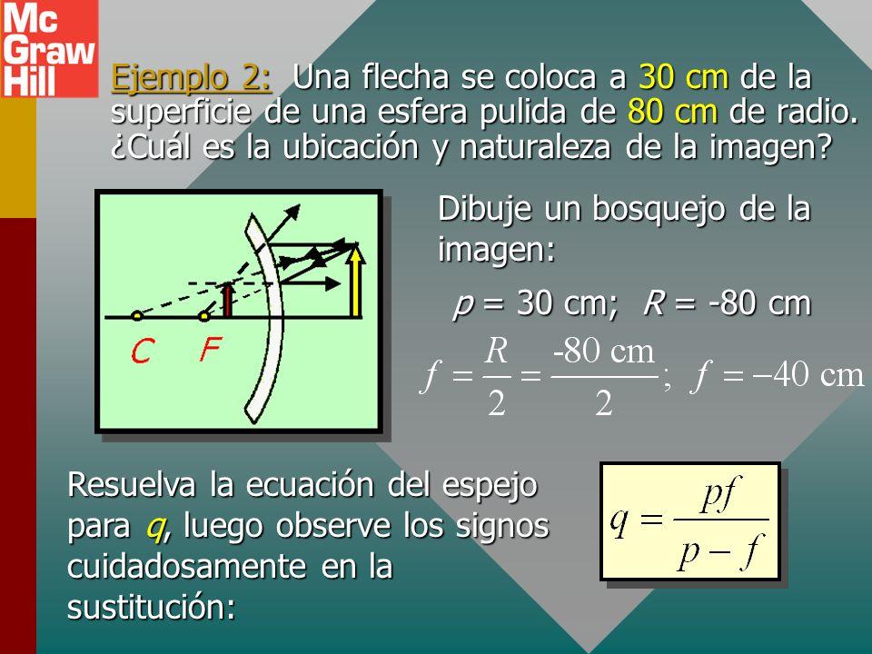 Ejemplo 2: Una flecha se coloca a 30 cm de la superficie de una esfera pulida de 80 cm de radio. ¿Cuál es la ubicación y naturaleza de la imagen