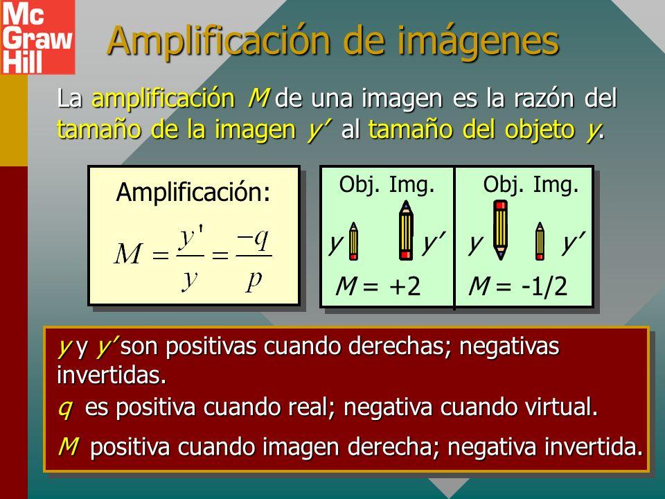 Amplificación de imágenes