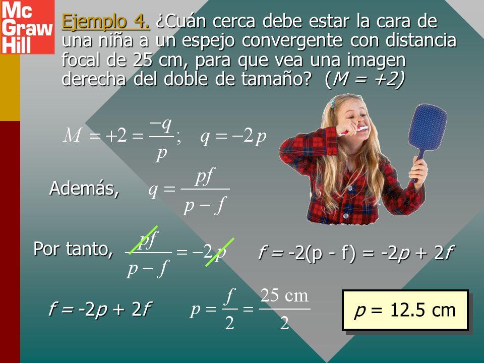 Ejemplo 4. ¿Cuán cerca debe estar la cara de una niña a un espejo convergente con distancia focal de 25 cm, para que vea una imagen derecha del doble de tamaño (M = +2)
