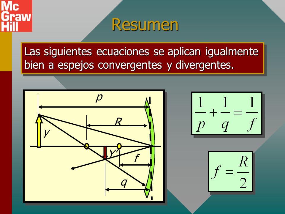 Resumen Las siguientes ecuaciones se aplican igualmente bien a espejos convergentes y divergentes. y.