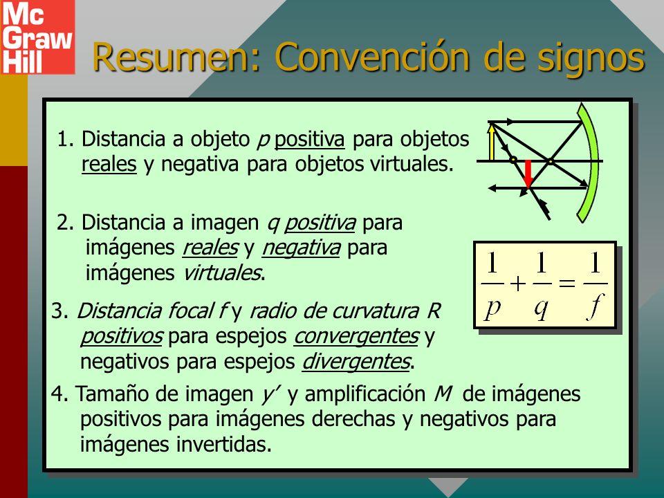 Resumen: Convención de signos