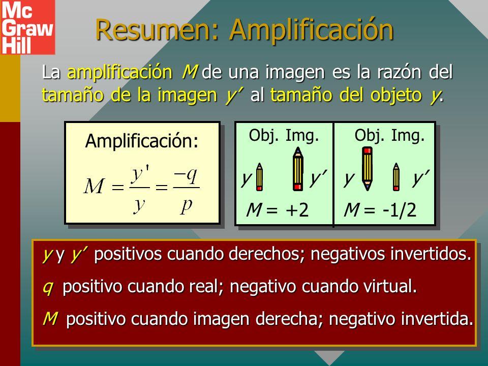 Resumen: Amplificación