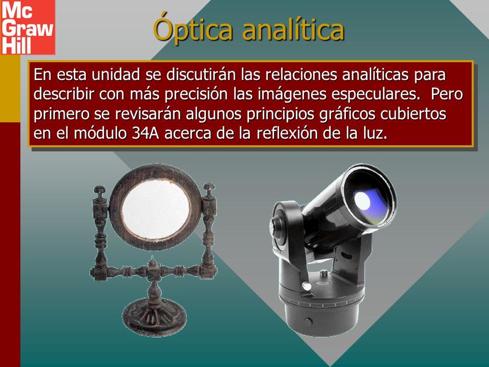 Óptica analítica