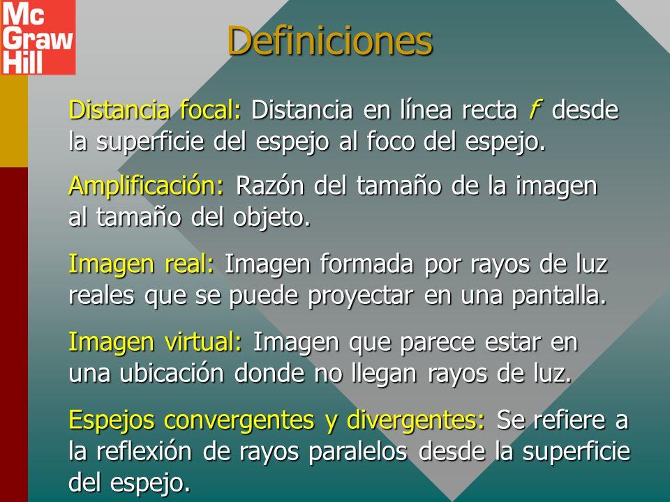 Definiciones Distancia focal: Distancia en línea recta f desde la superficie del espejo al foco del espejo.