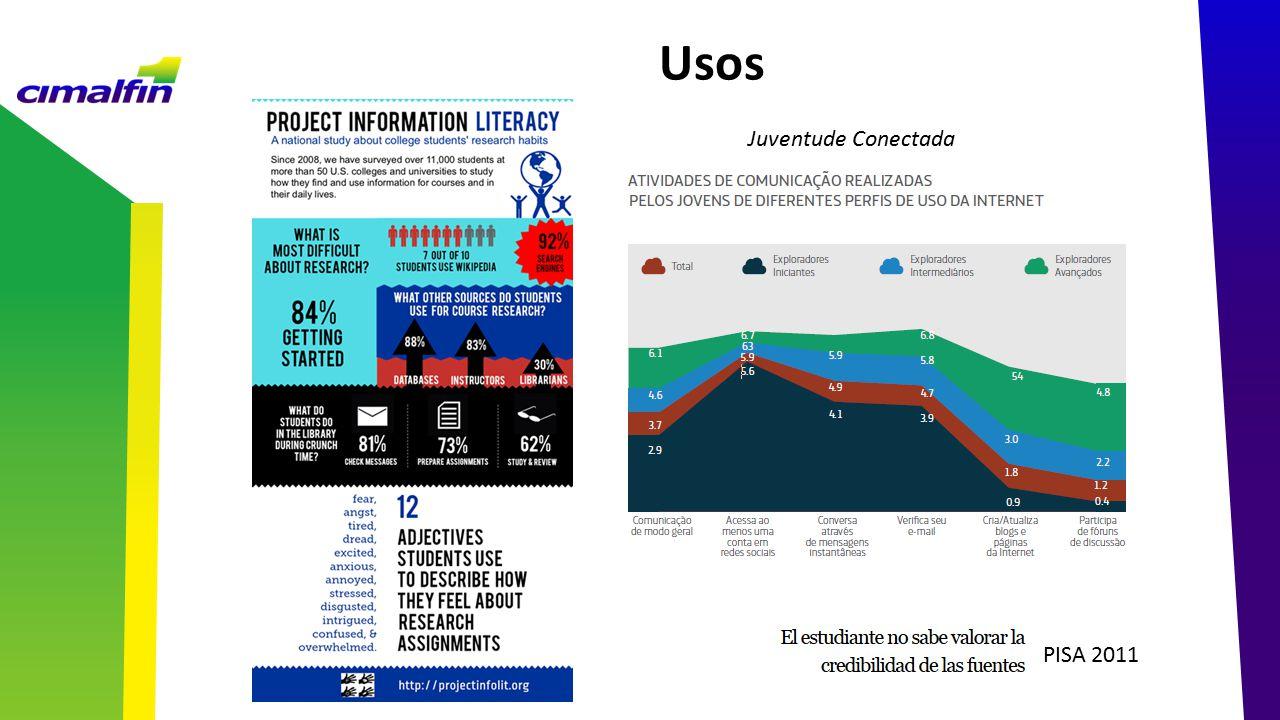 Usos Juventude Conectada PISA 2011