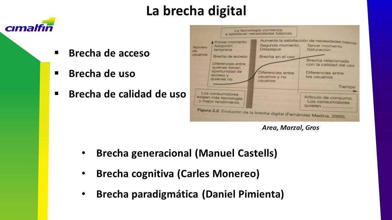 La brecha digital Brecha de acceso Brecha de uso