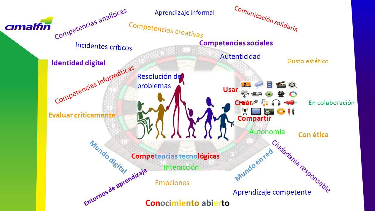 Conocimiento abierto Competencias analíticas Competencias creativas