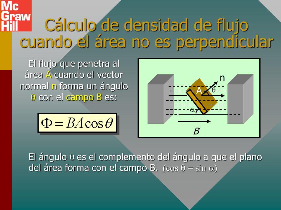 Cálculo de densidad de flujo cuando el área no es perpendicular