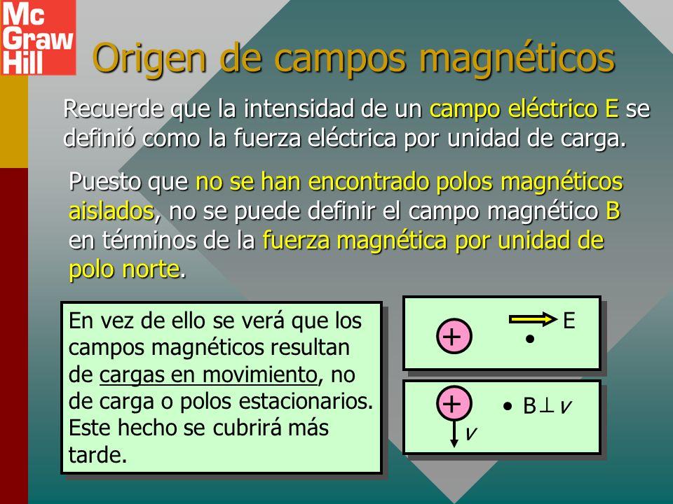 Origen de campos magnéticos