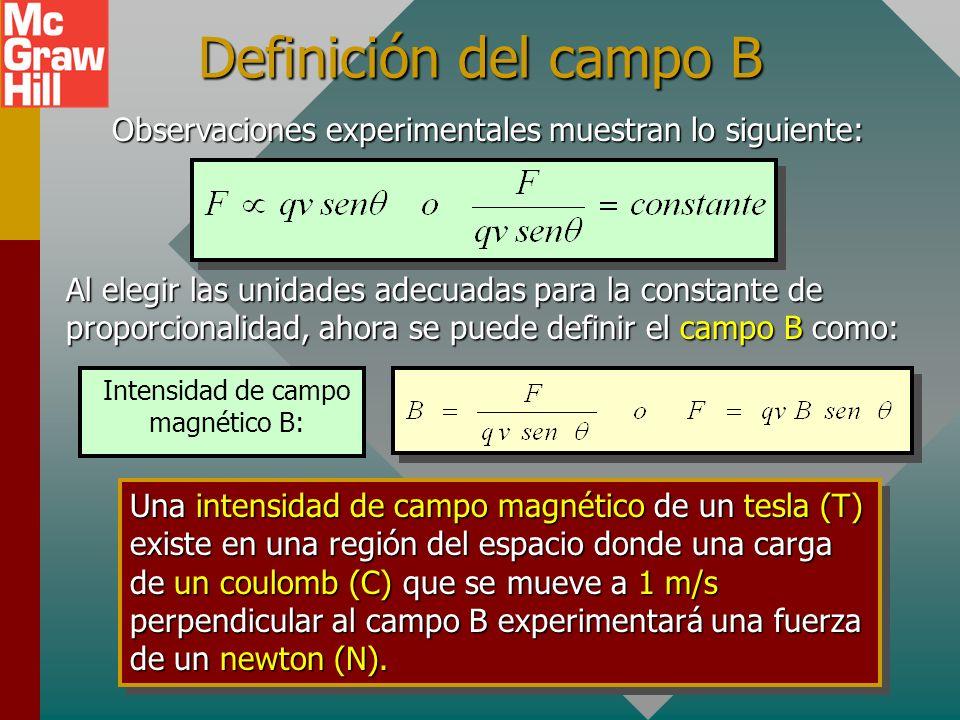 Definición del campo B Observaciones experimentales muestran lo siguiente:
