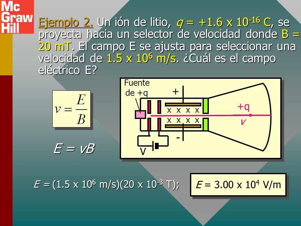 Ejemplo 2. Un ión de litio, q = +1