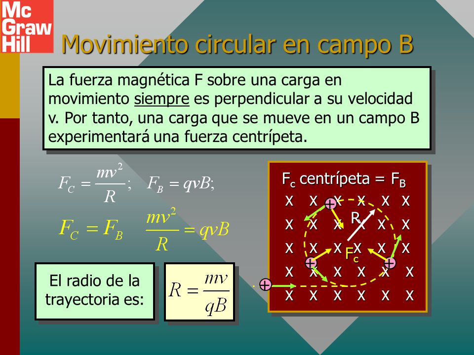 Movimiento circular en campo B