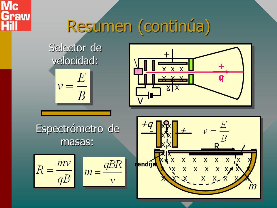 Resumen (continúa) Selector de velocidad: - Espectrómetro de masas: -