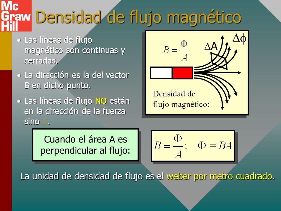 Densidad de flujo magnético