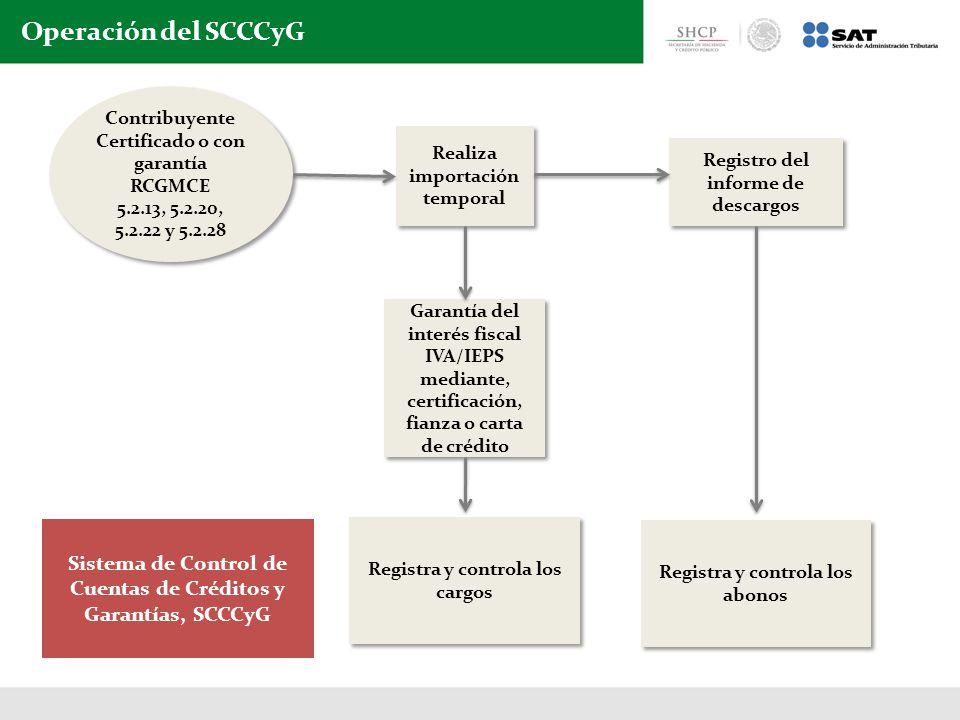 Operación del SCCCyG Contribuyente Certificado o con garantía RCGMCE. 5.2.13, 5.2.20, 5.2.22 y 5.2.28.
