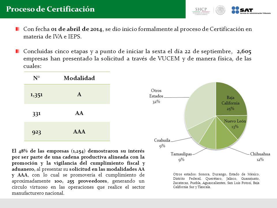 Proceso de Certificación