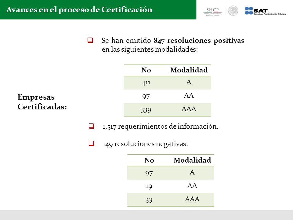 Avances en el proceso de Certificación
