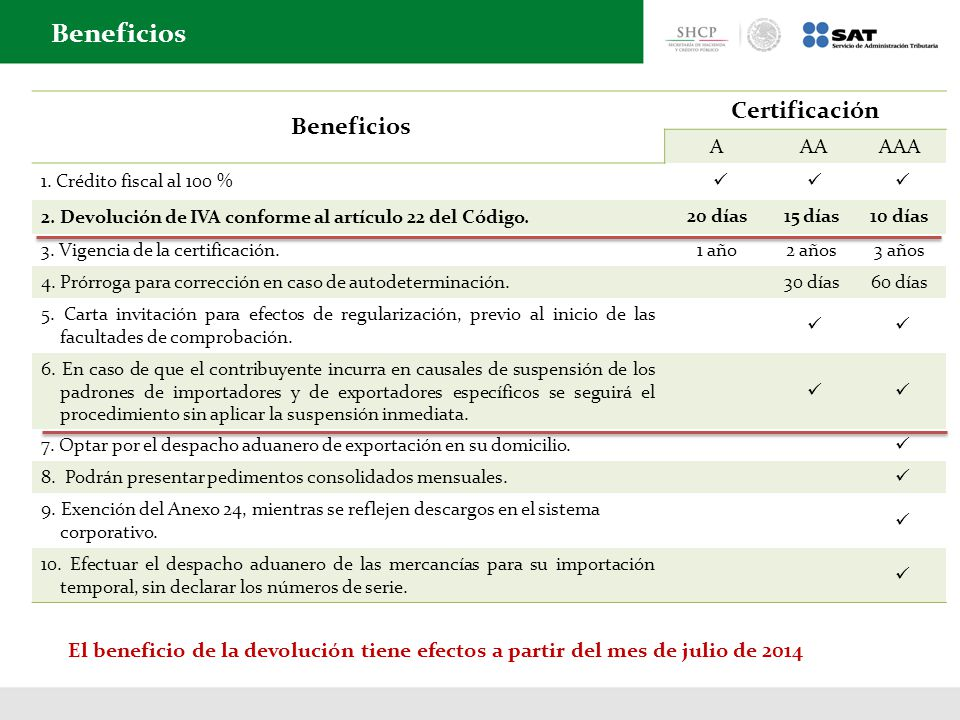 Beneficios Beneficios Certificación