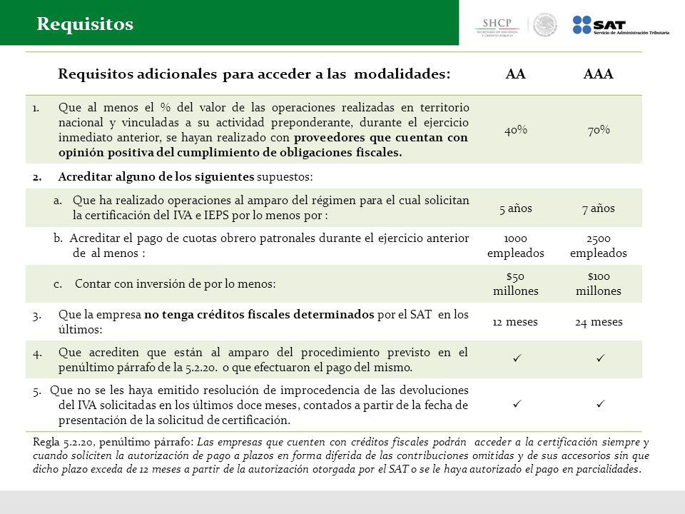 Requisitos adicionales para acceder a las modalidades: