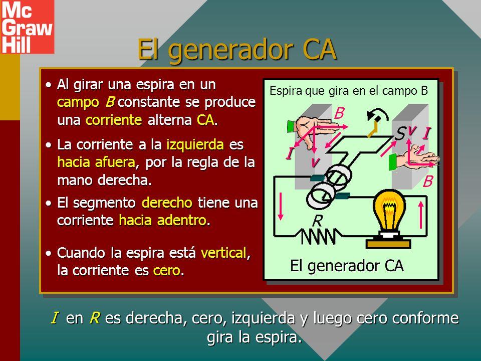 El generador CA B v I I v B El generador CA