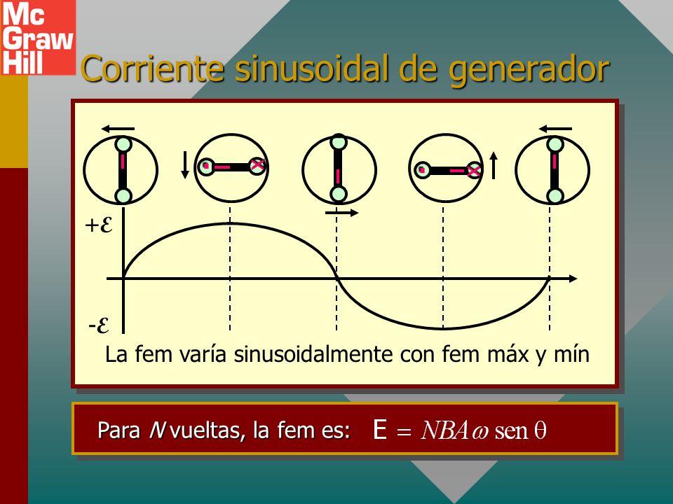 Corriente sinusoidal de generador