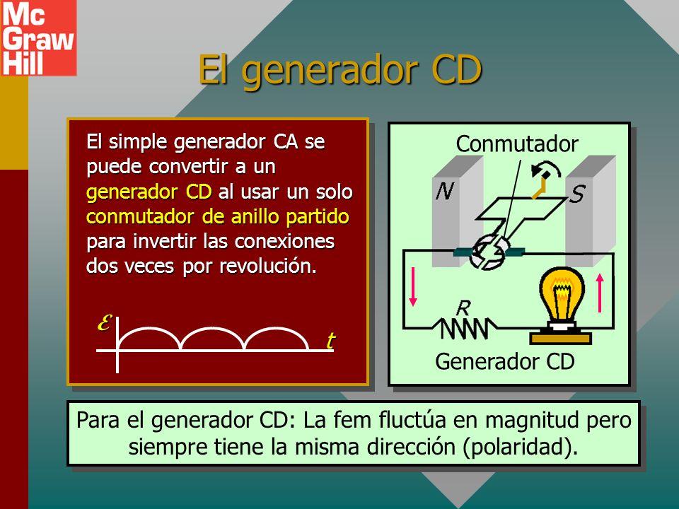 El generador CD Conmutador E t Generador CD