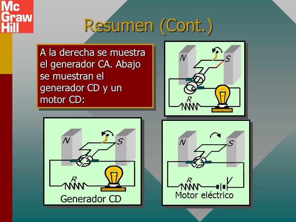 Resumen (Cont.) A la derecha se muestra el generador CA. Abajo se muestran el generador CD y un motor CD: