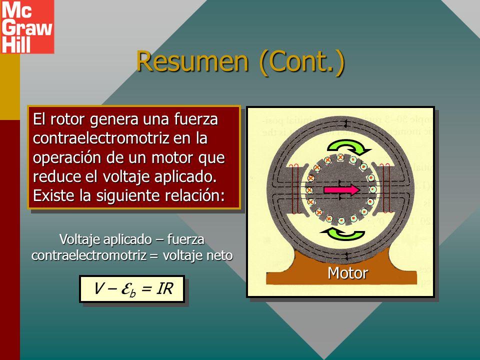 Voltaje aplicado – fuerza contraelectromotriz = voltaje neto