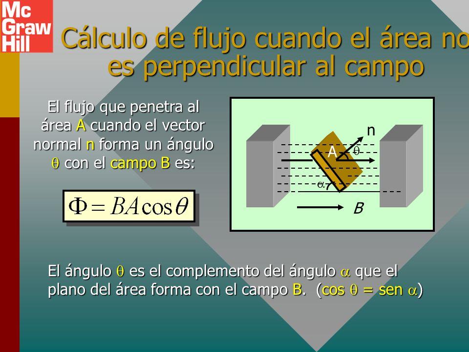 Cálculo de flujo cuando el área no es perpendicular al campo