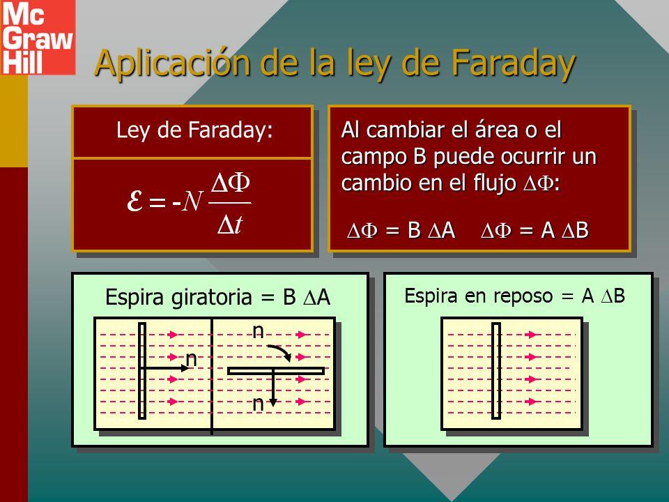 Aplicación de la ley de Faraday