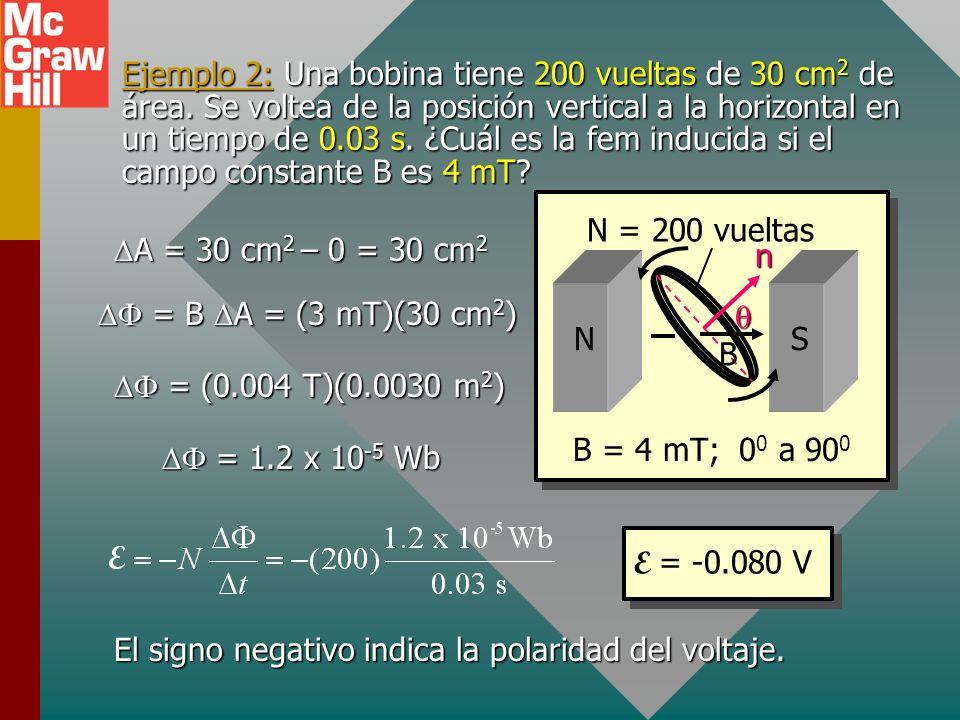 Ejemplo 2: Una bobina tiene 200 vueltas de 30 cm2 de área