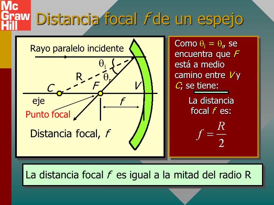 Distancia focal f de un espejo