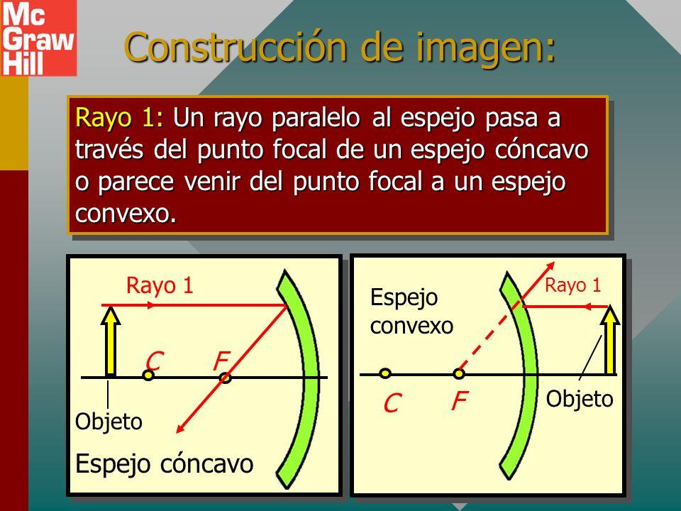 Construcción de imagen: