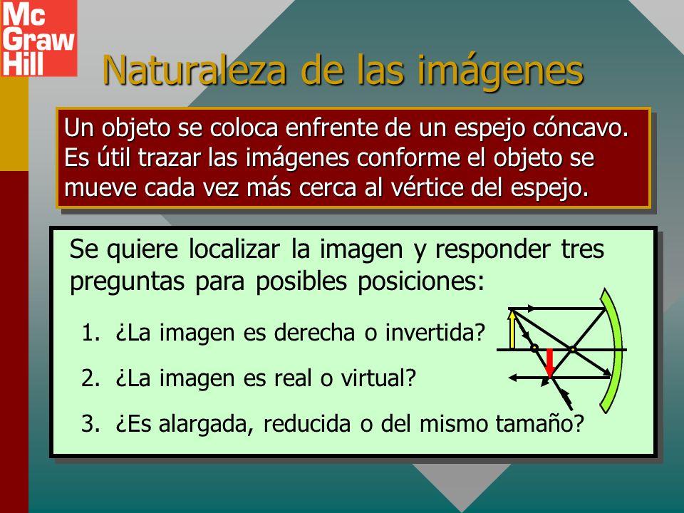 Naturaleza de las imágenes