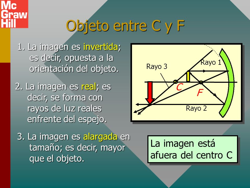 Objeto entre C y F C F La imagen está afuera del centro C