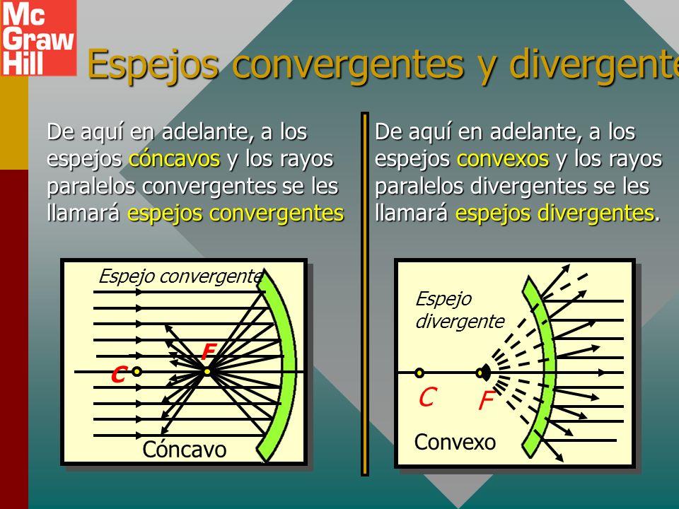 Espejos convergentes y divergentes